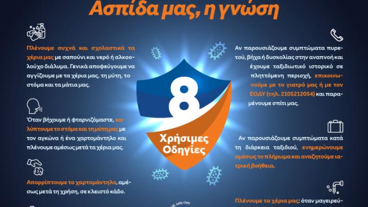 Καμπάνια ενημέρωσης για τον κοροναϊό από την ΓΓΠΠ – Οκτώ συμβουλές